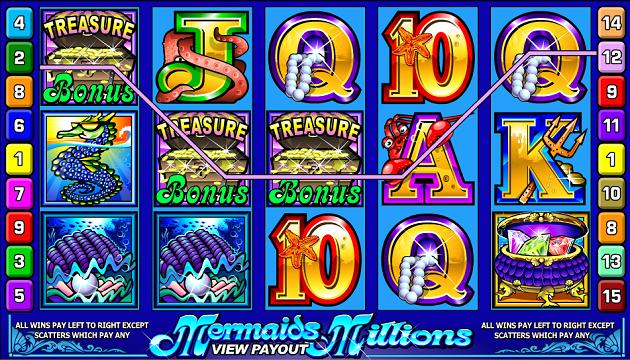 Mermaid Millions at All Slots Casino